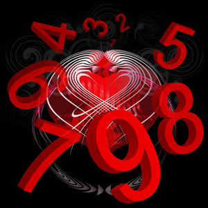 love-numerology